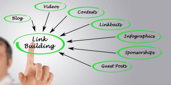 Cách tạo Backlink là gì