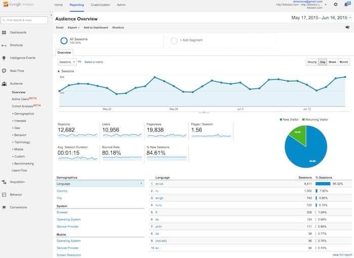 Google Analytics - là một dịch vụ phân tích trang web được cung cấp bởi Google