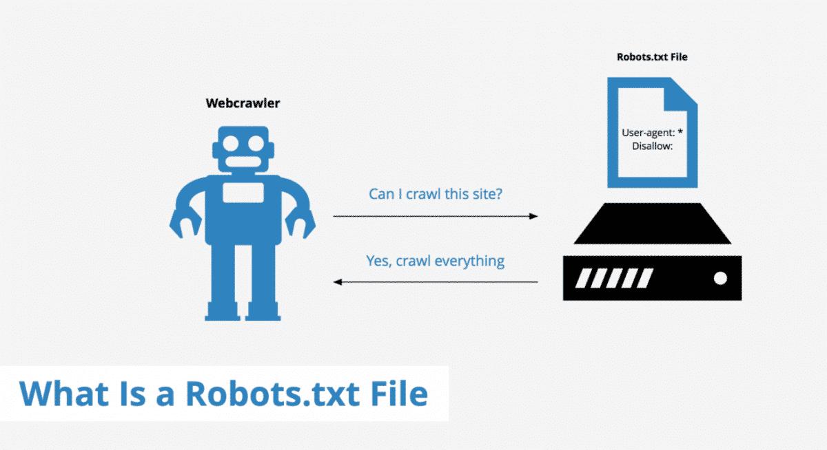 File Robots.txt là gì