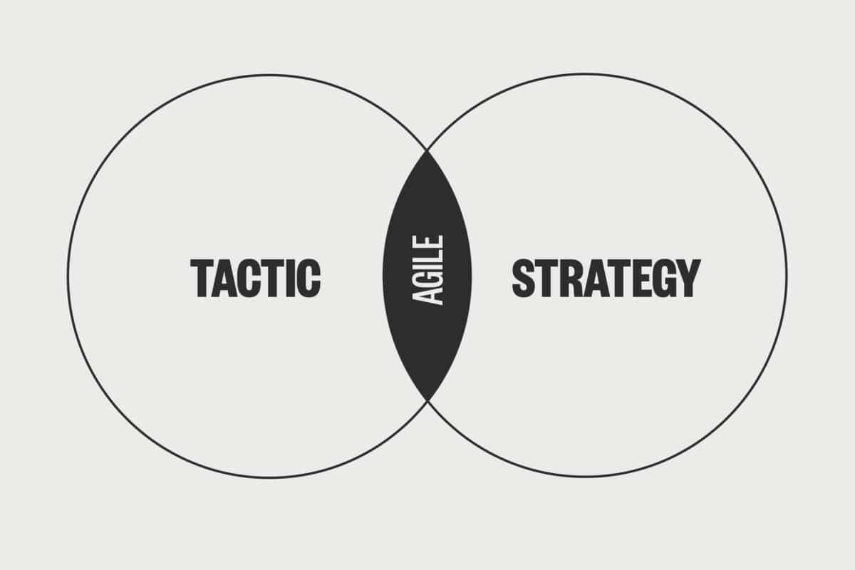 Kết hợp giữa chiến thuật và chiến lược sẽ giúp bạn đẩy nhanh hiệu quả SEO Website