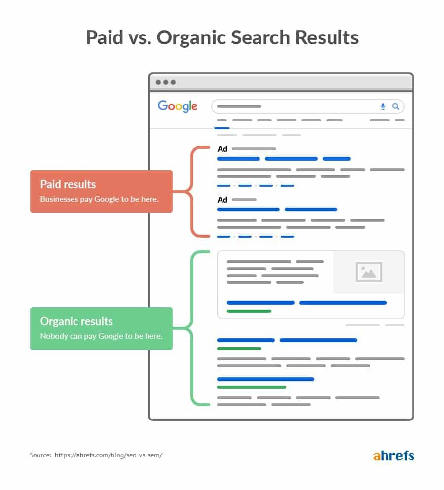 Tại sao SEO website lại quan trọng trên bảng xếp hạng tìm kiếm của Google