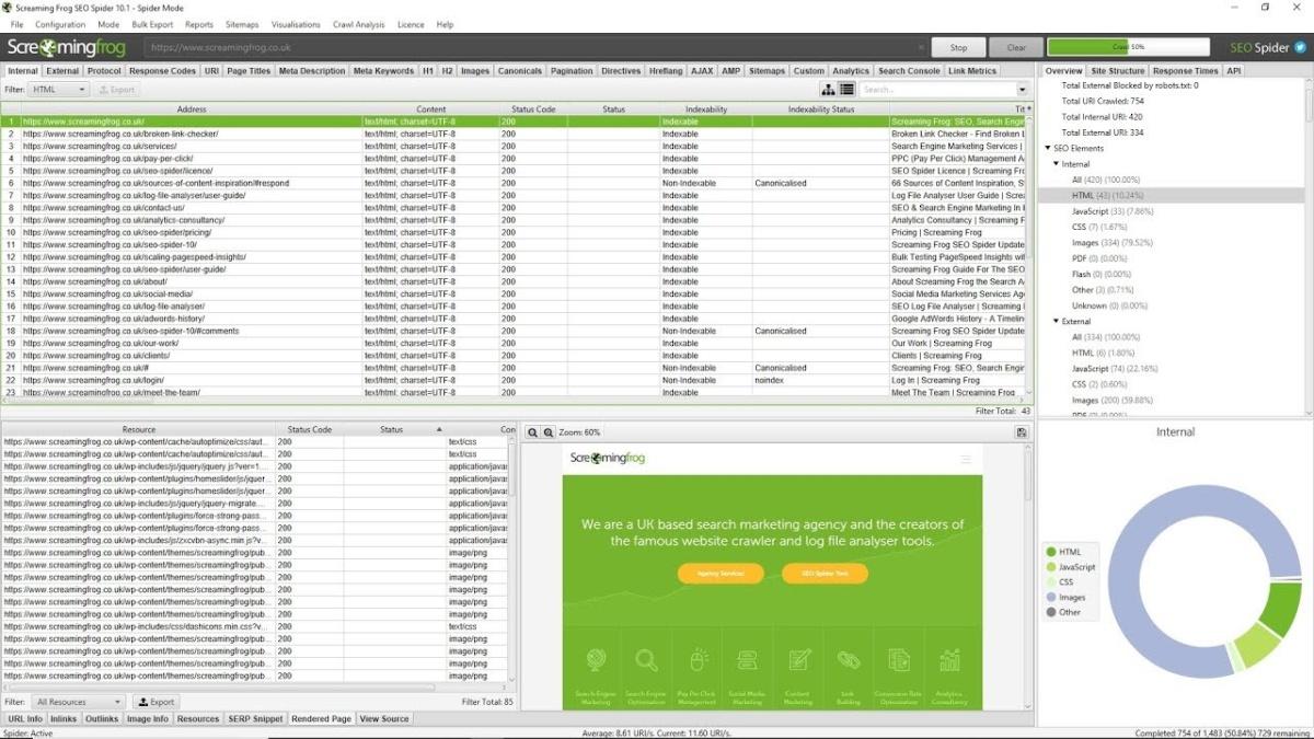 Screaming Frog - Công cụ phân tích và hỗ trợ SEO Website kỹ thuật