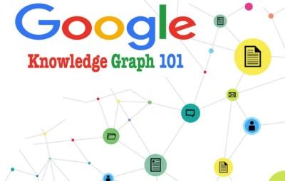 Tổng quan khái niệm về bảng sơ đồ tri thức của Google