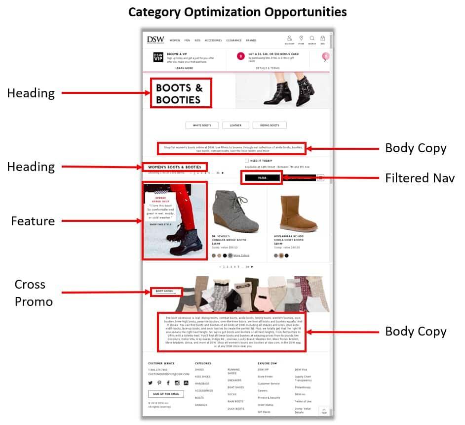 Cách bố cục một trang sản phẩm được tối ưu hóa chuẩn SEO