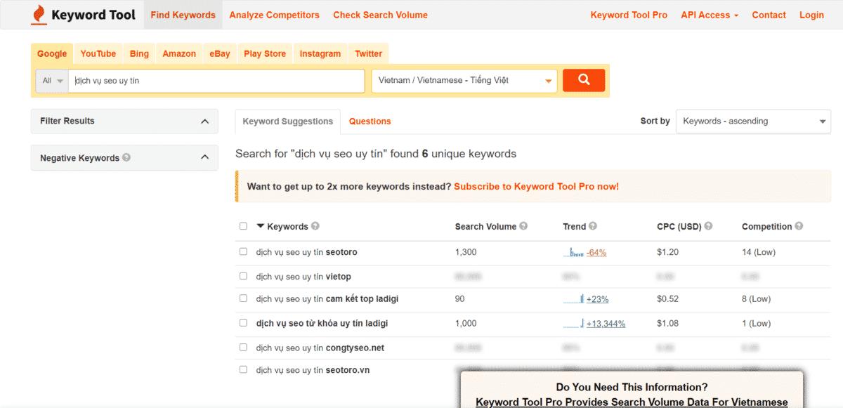 Công cụ phân tích từ khóa Keywordtool.io cho phép người dùng trải nghiệm một phần sản phẩm mở