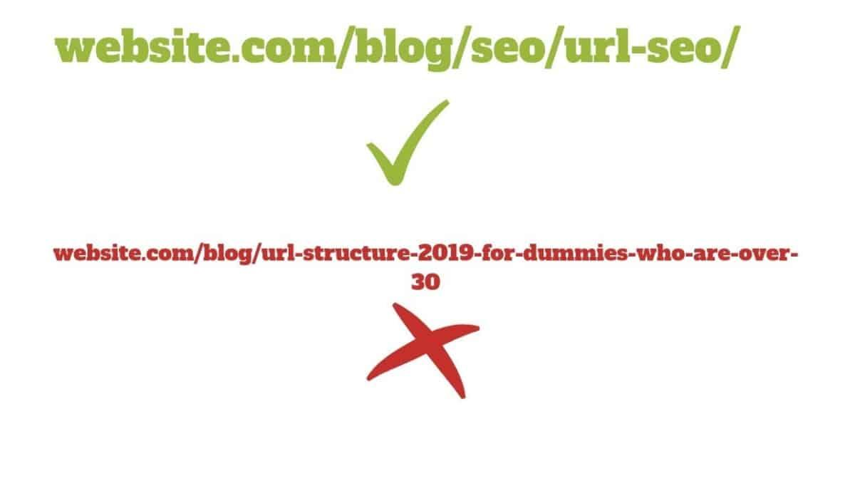 Tối ưu URL thân thiện với xu hướng SEO Website quốc tế