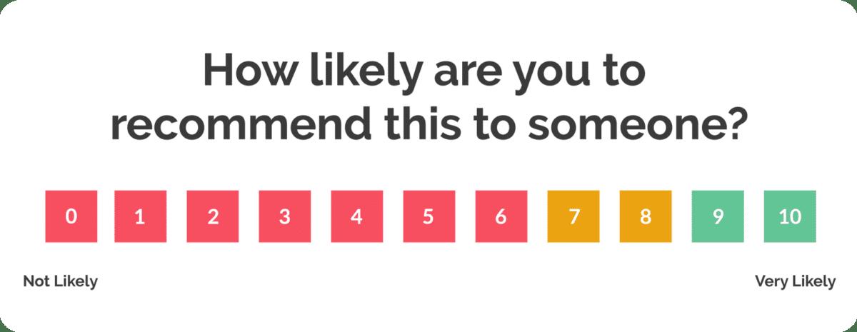 Câu hỏi quan trọng nhất trong tất cả các khảo sát NPS của khách hàng