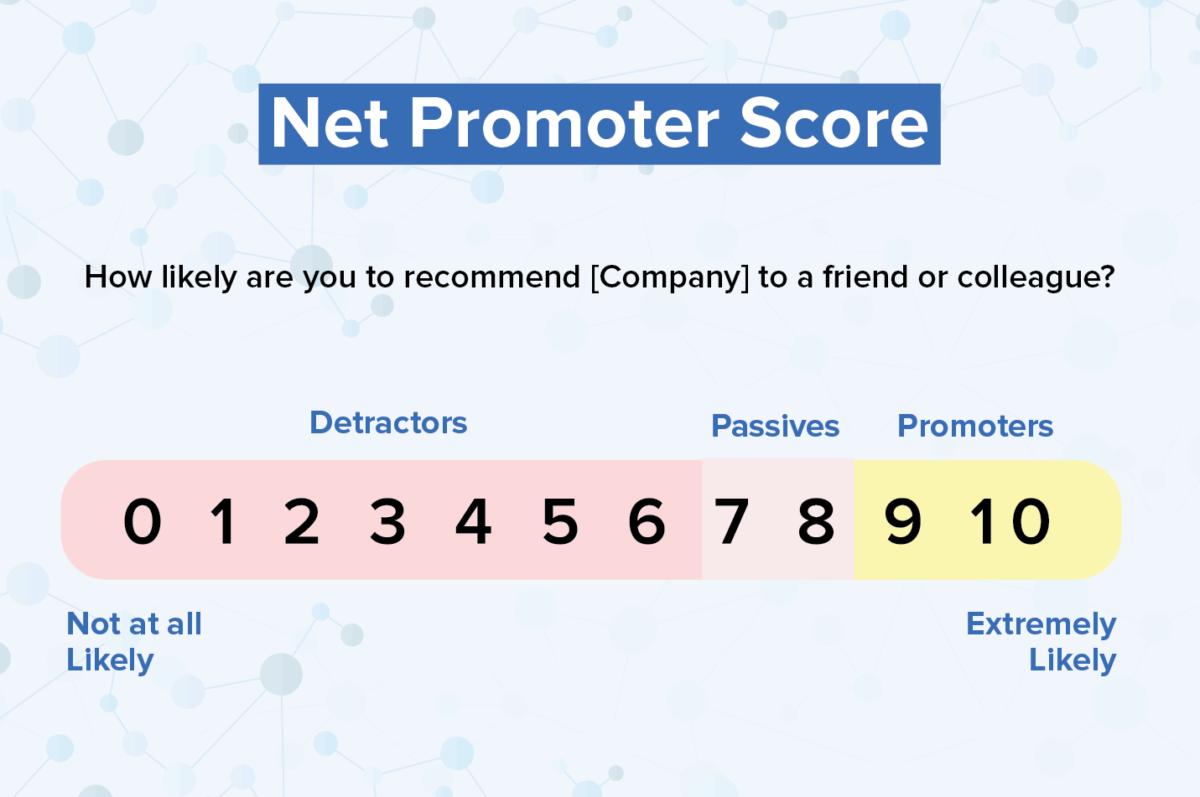Thuật ngữ Net Promoter Score là gì?