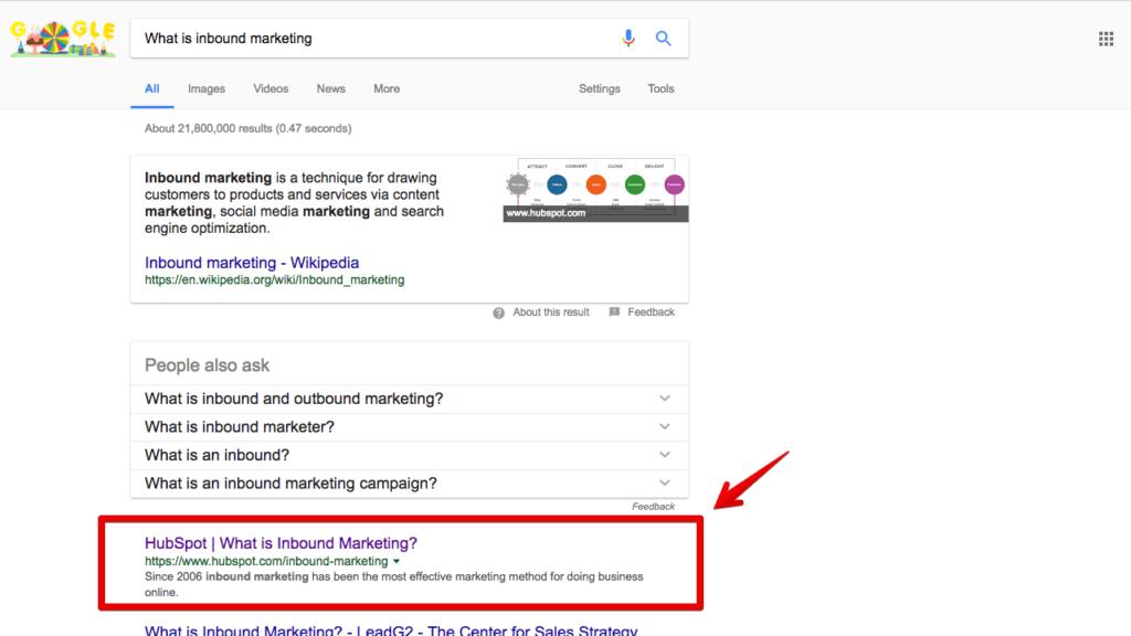 kiến thức về Inbound Marketing