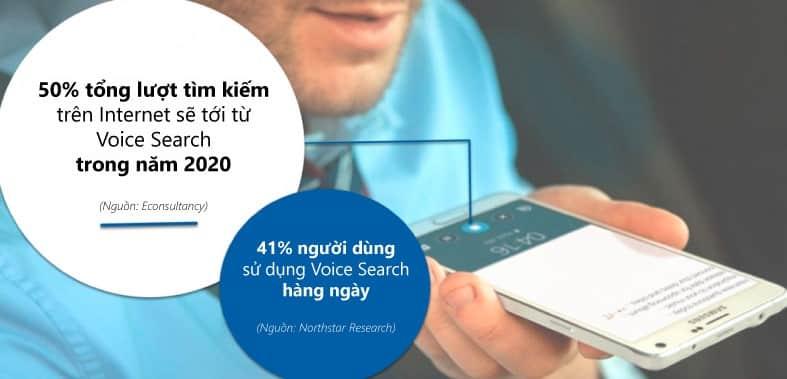 Voice Search đóng vai trò quan trọng trong SEO