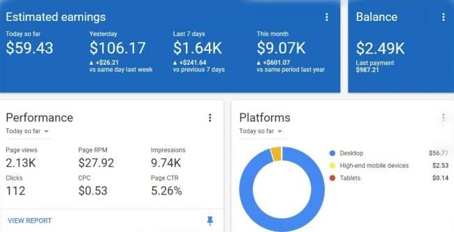 Doanh thu Google Adsense từ site công nghệ