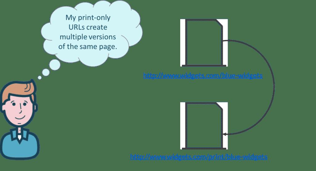 phiên bản trang thân thiện với máy in có thể tạo ra các vấn đề nội dung trùng lặp