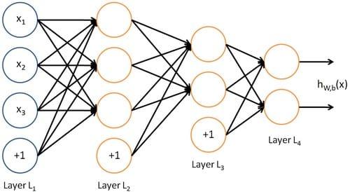Một ví dụ cơ bản về mô hình mạng lưới neural network (Nguồn ảnh: Internet)