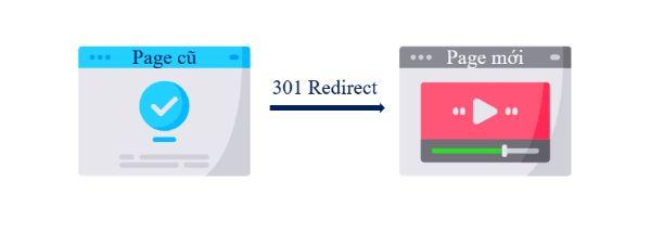 Hãy dùng 301 Redirect nếu bạn đự định đổi URL